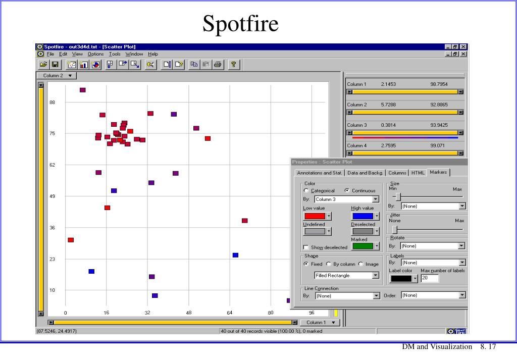 Spotfire