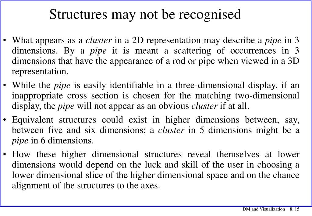 Structures may not be recognised