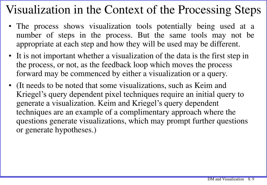 Visualization in the Context of the Processing Steps