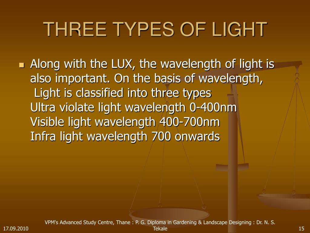 THREE TYPES OF LIGHT