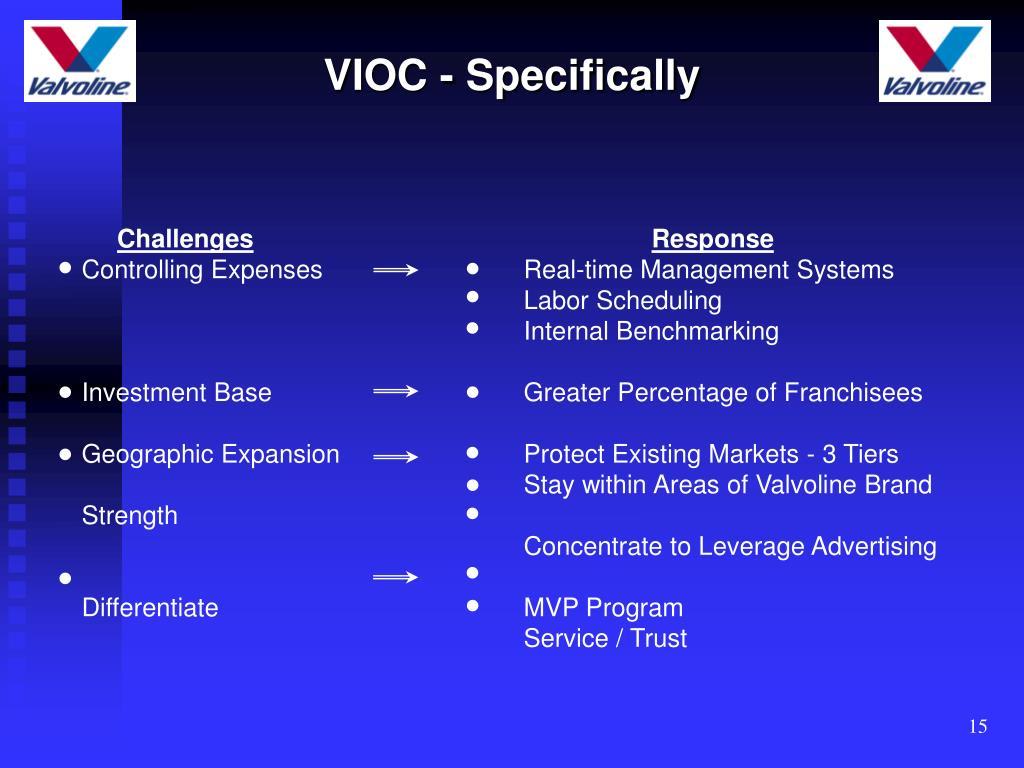 VIOC - Specifically