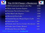 top 10 oil change businesses