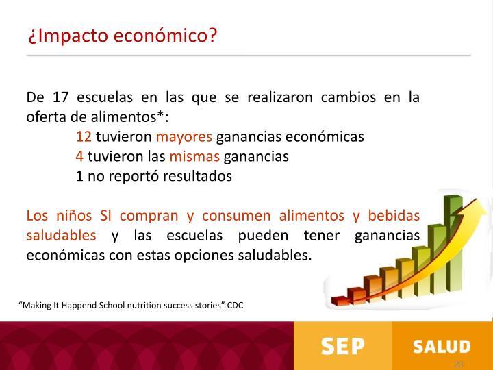 ¿Impacto económico?