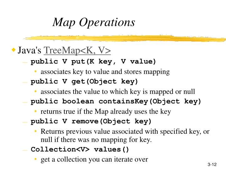 Map Operations