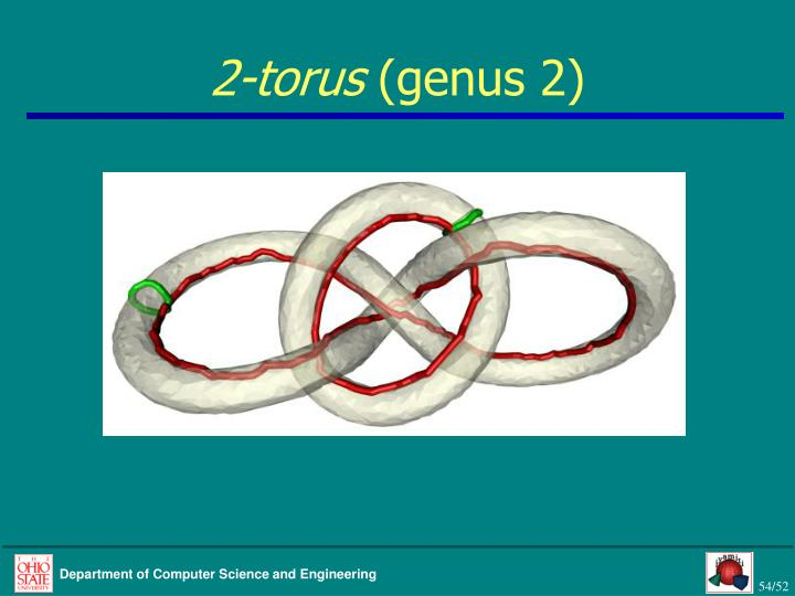 2-torus