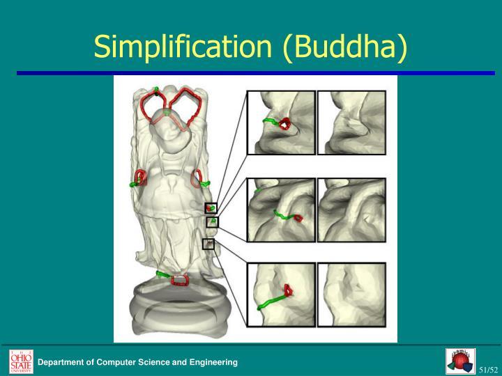 Simplification (Buddha)