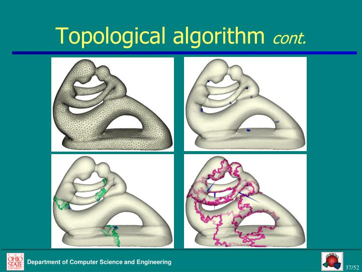 Topological algorithm