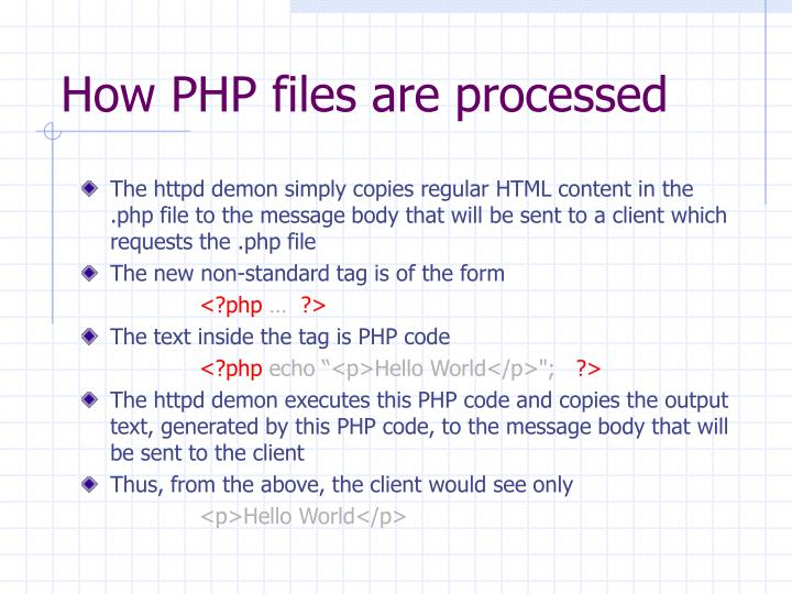 How PHP files are processed