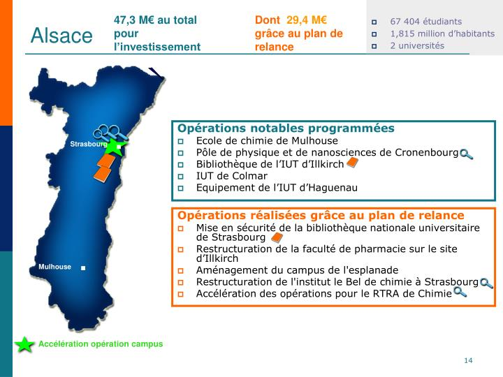 47,3 M€ au total pour l'investissement