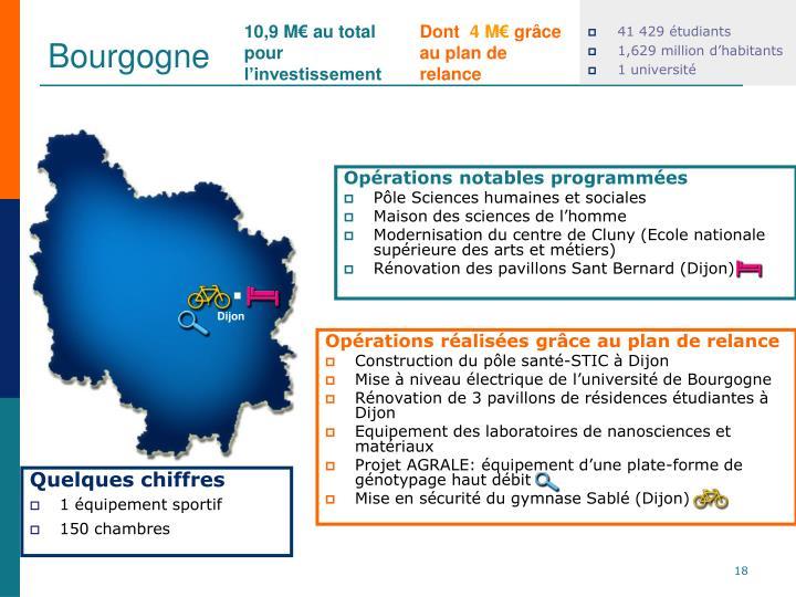 10,9 M€ au total pour l'investissement