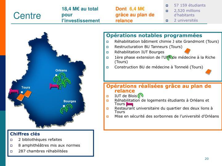 18,4 M€ au total pour l'investissement