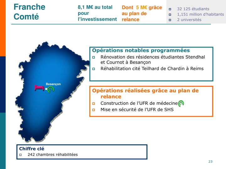 8,1 M€ au total pour l'investissement