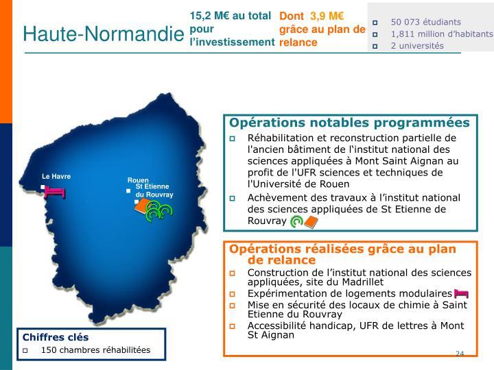 15,2 M€ au total pour l'investissement