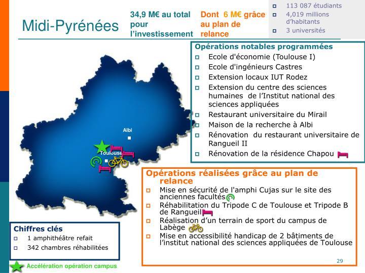 34,9 M€ au total pour l'investissement