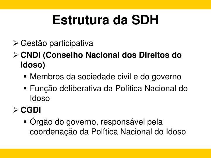 Estrutura da SDH
