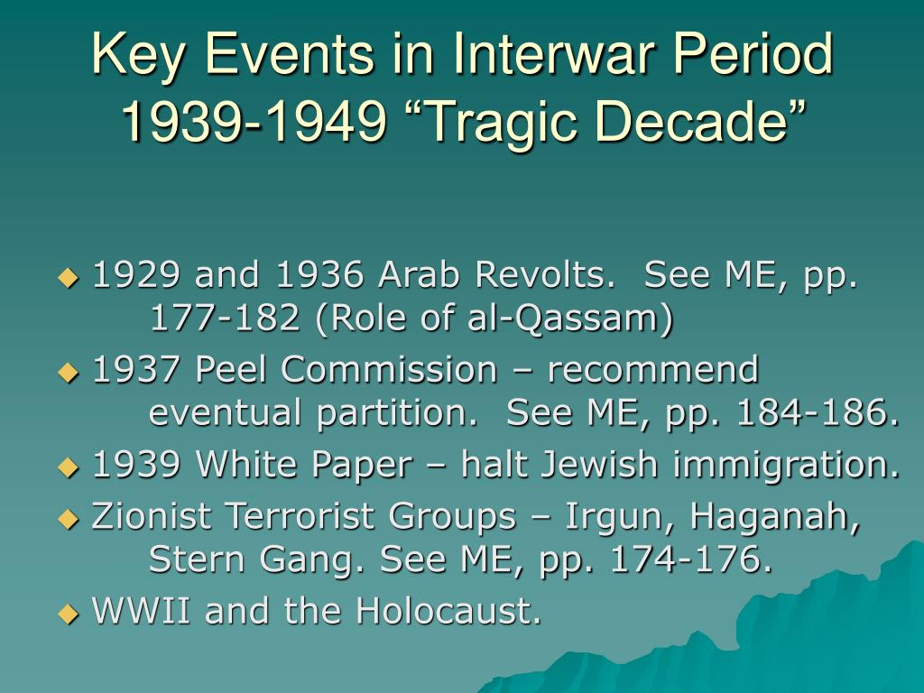 Key Events in Interwar Period