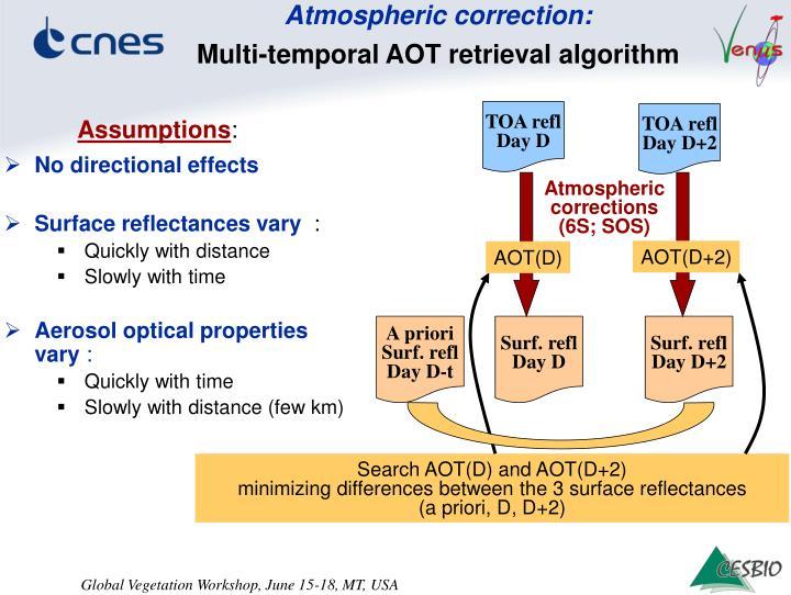 Atmospheric correction: