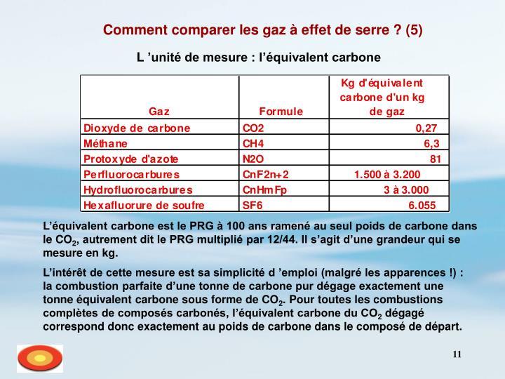 Comment comparer les gaz à effet de serre ? (5)