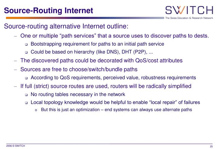 Source-Routing Internet