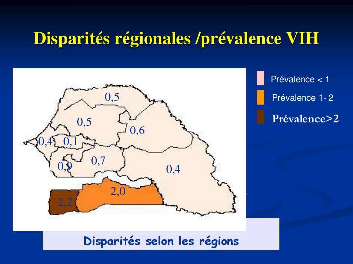 Disparités régionales /prévalence VIH