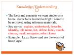 knowledge understanding