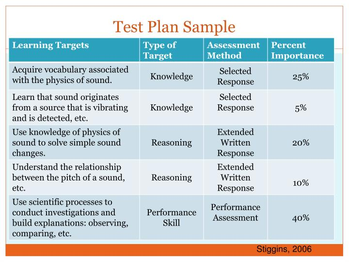 Test Plan Sample