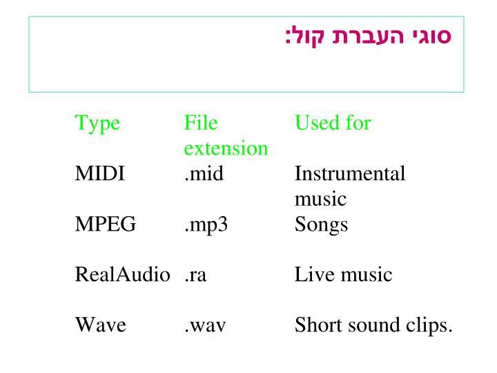 סוגי העברת קול