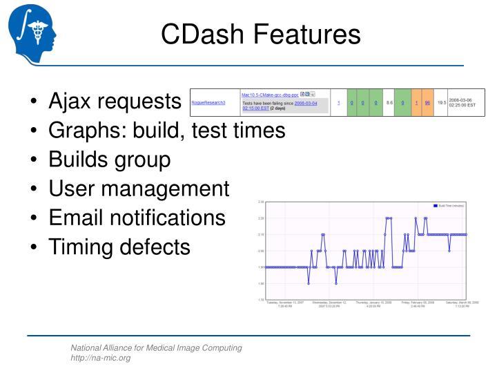 CDash Features
