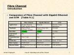 fibre channel introduction1