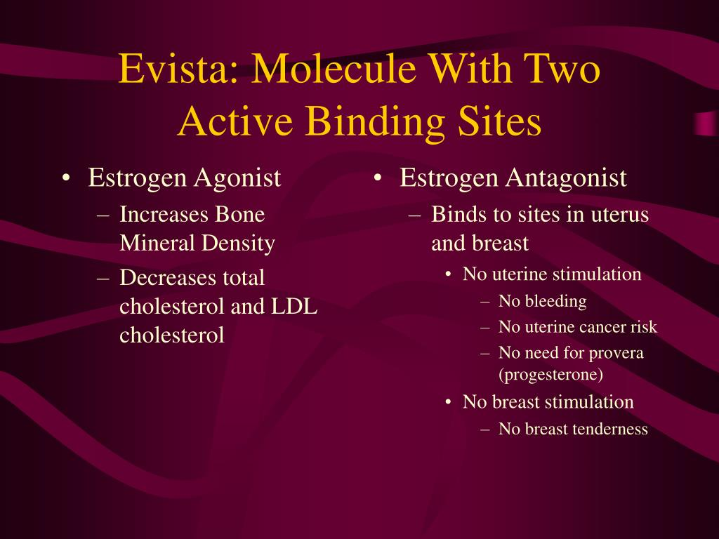 Estrogen Agonist