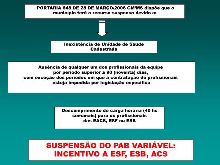 PORTARIA 648 DE 28 DE MARÇO/2006 GM/MS dispõe que o município terá o recurso suspenso devido a: