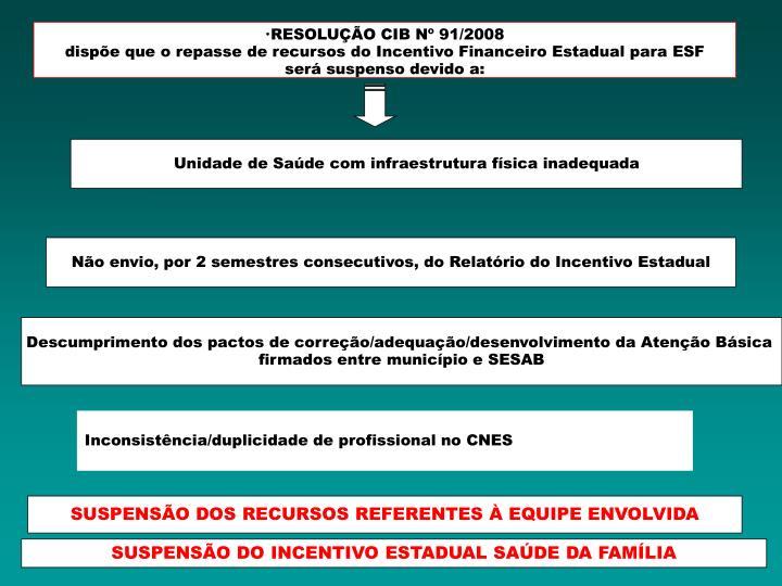 RESOLUÇÃO CIB Nº 91/2008