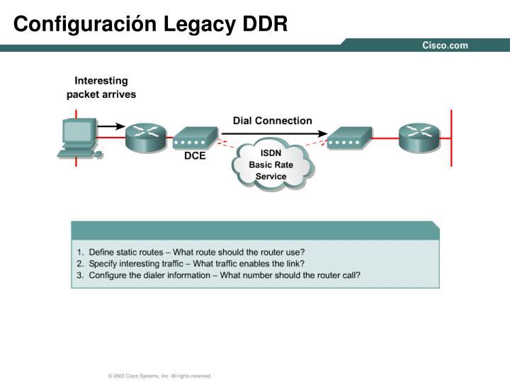 Configuración Legacy DDR