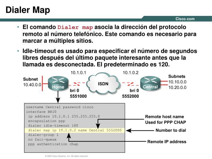 Dialer Map