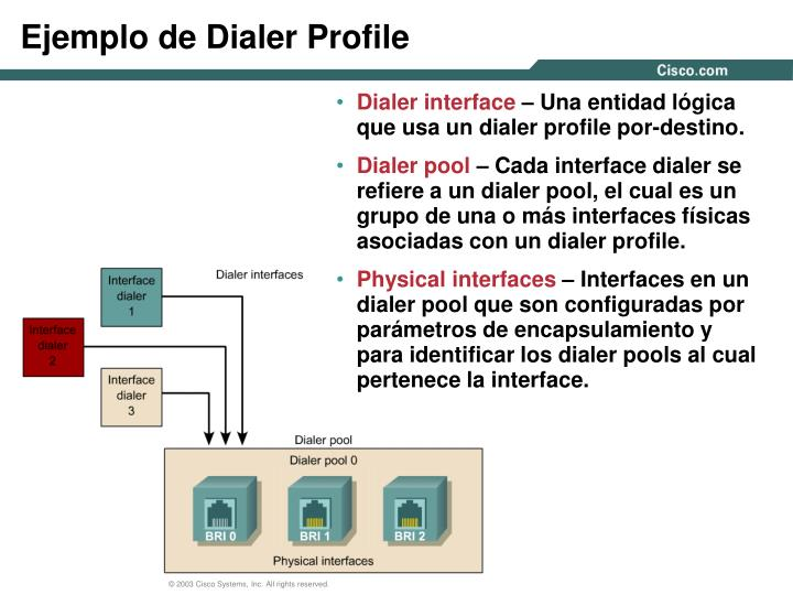 Ejemplo de Dialer Profile