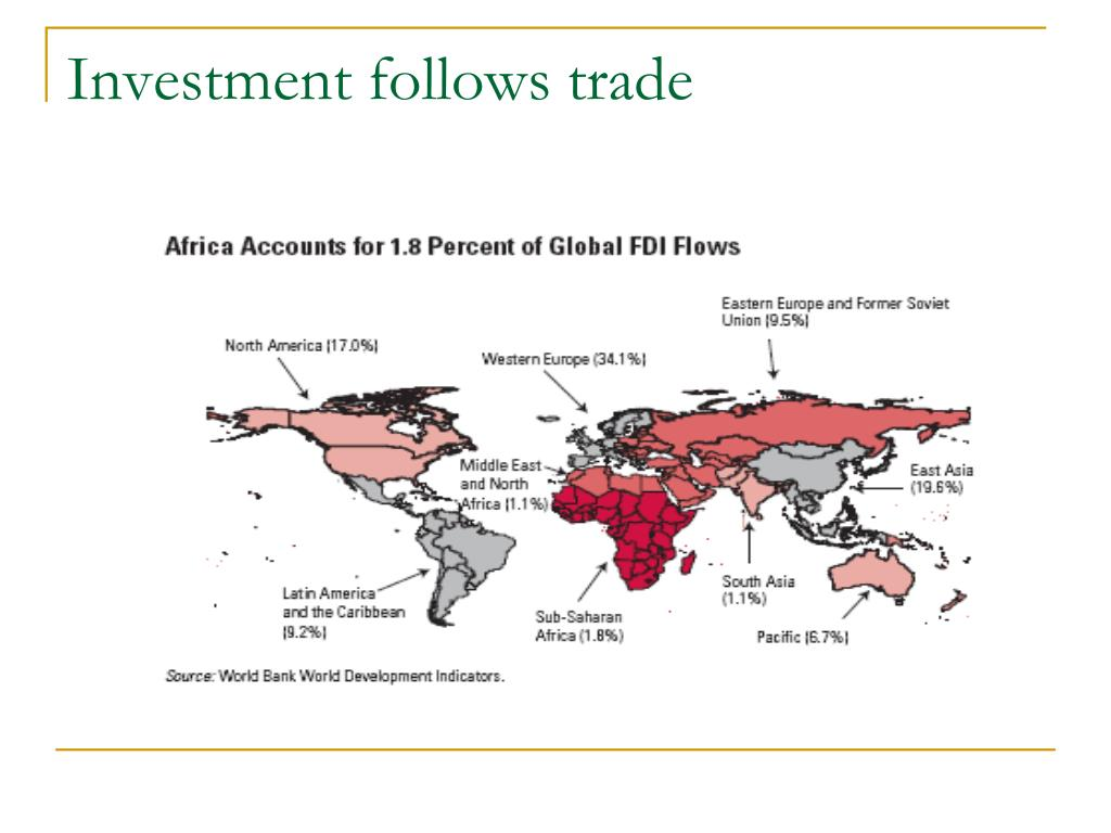 Investment follows trade