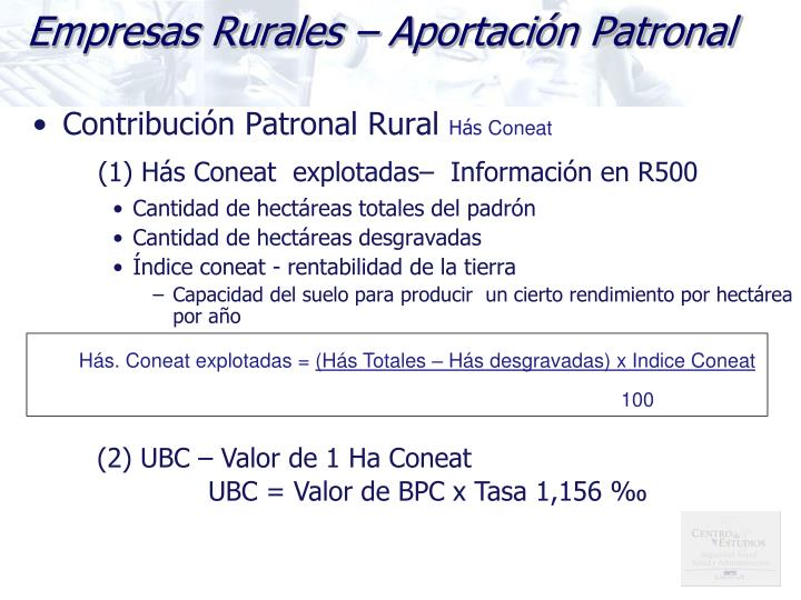 Empresas Rurales – Aportación Patronal