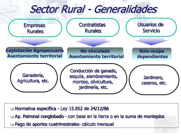 Sector Rural - Generalidades
