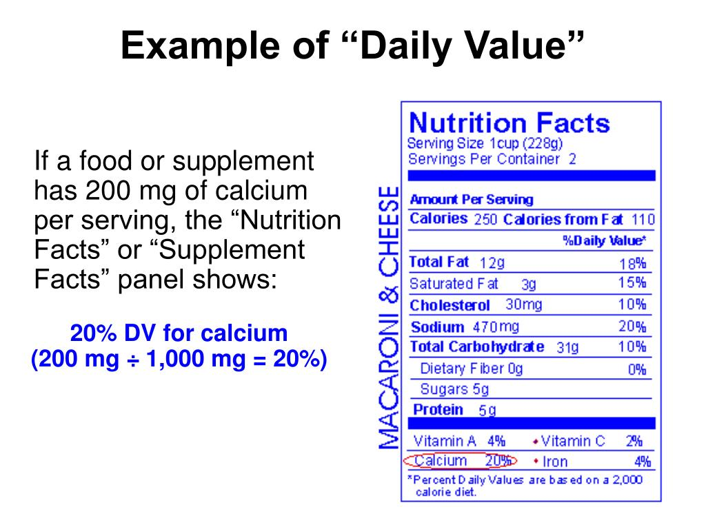 "Example of ""Daily Value"""
