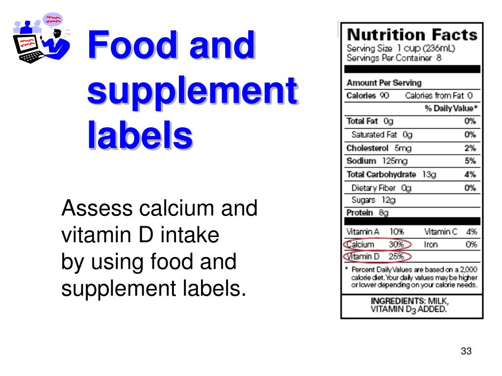 Food and supplement labels