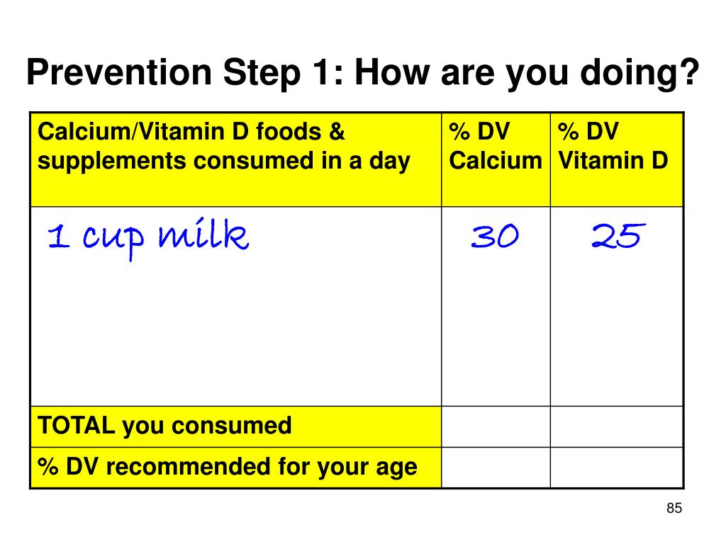 Prevention Step 1: How are you doing?