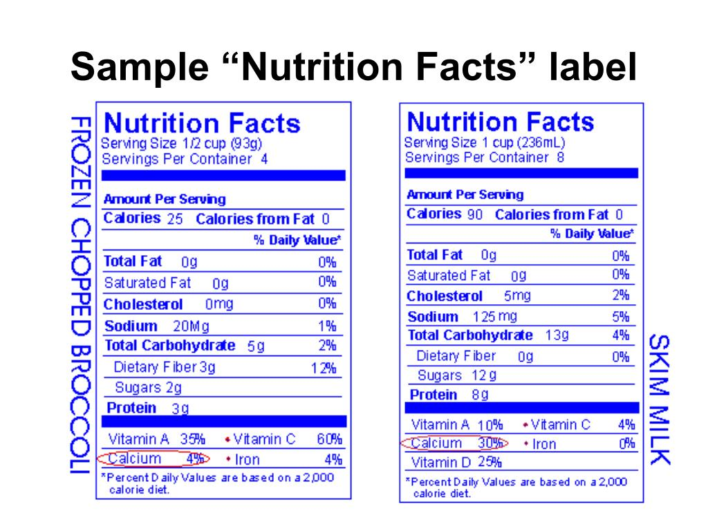 "Sample ""Nutrition Facts"" label"