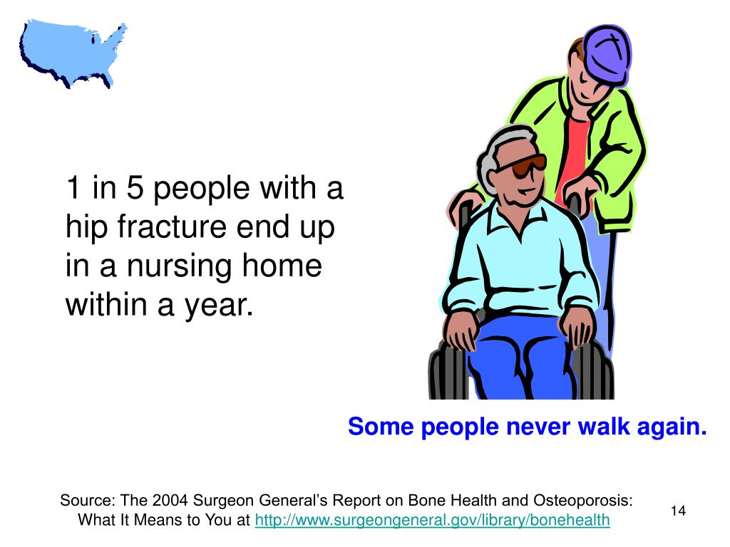 1 in 5 people with a hip fracture end up in a nursing home within a year.