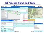 i x process panel and tools