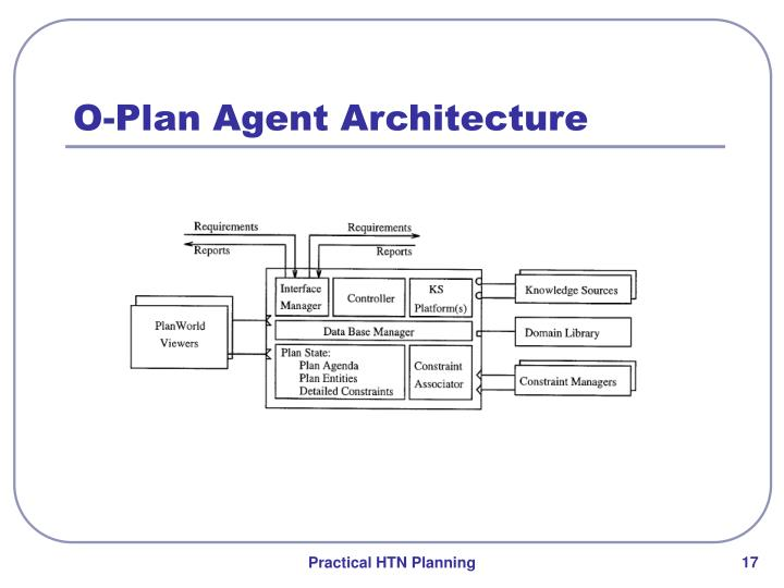 O-Plan Agent Architecture