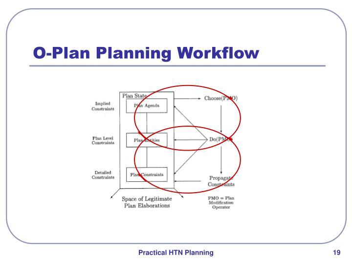 O-Plan Planning Workflow