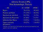 adverse events 5 non hematologic toxicity1