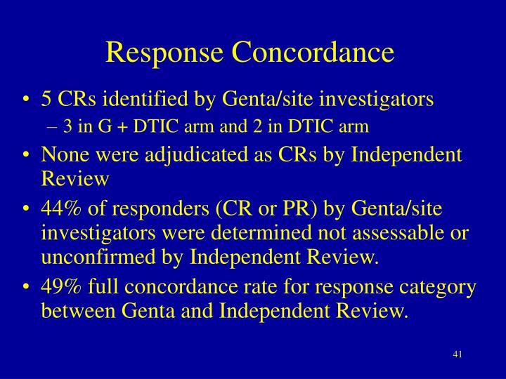 Response Concordance