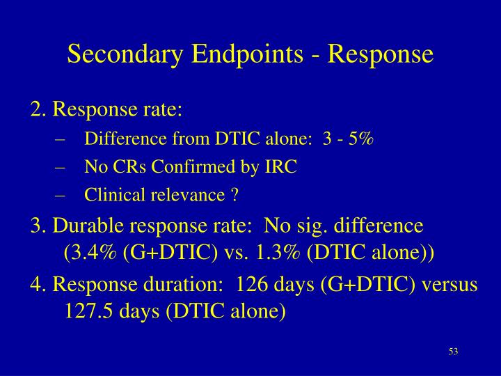 Secondary Endpoints - Response