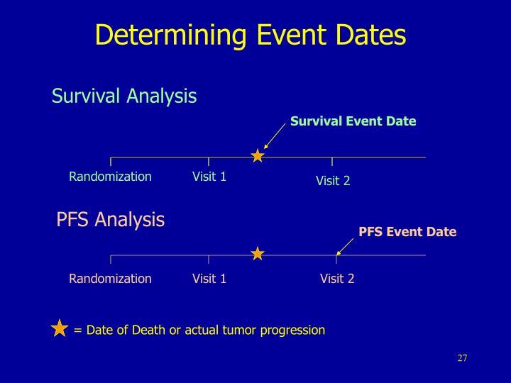 Determining Event Dates